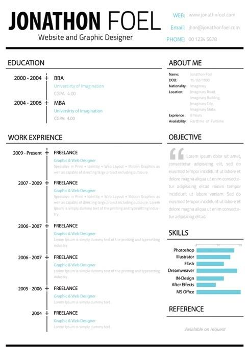 80 New Free Pages Resume Templates with Pictures