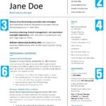 84 Beautiful How Should My Resume Look for Ideas