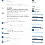 85 Beautiful Civil Engineer Resume for Ideas