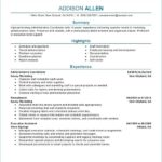 86 Nice Create Job Resume Online Free with Images