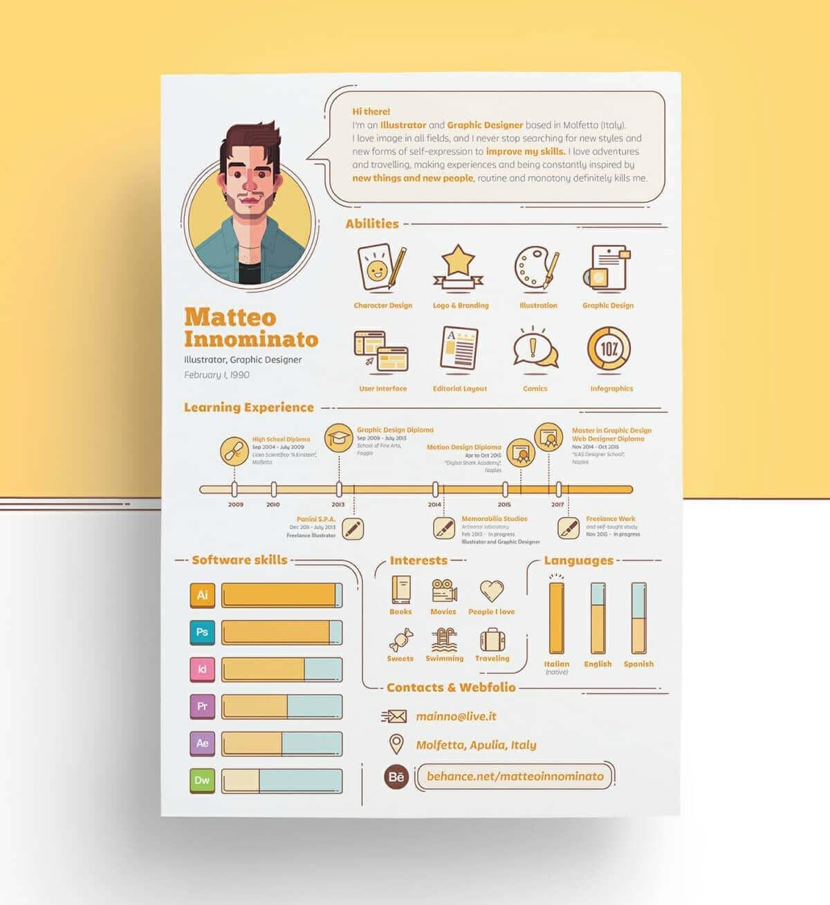 87 New Creative Cv Templates for Ideas