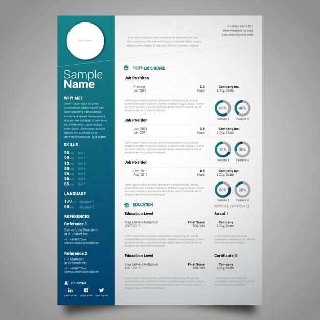 88 Best Curriculum Template Free with Graphics