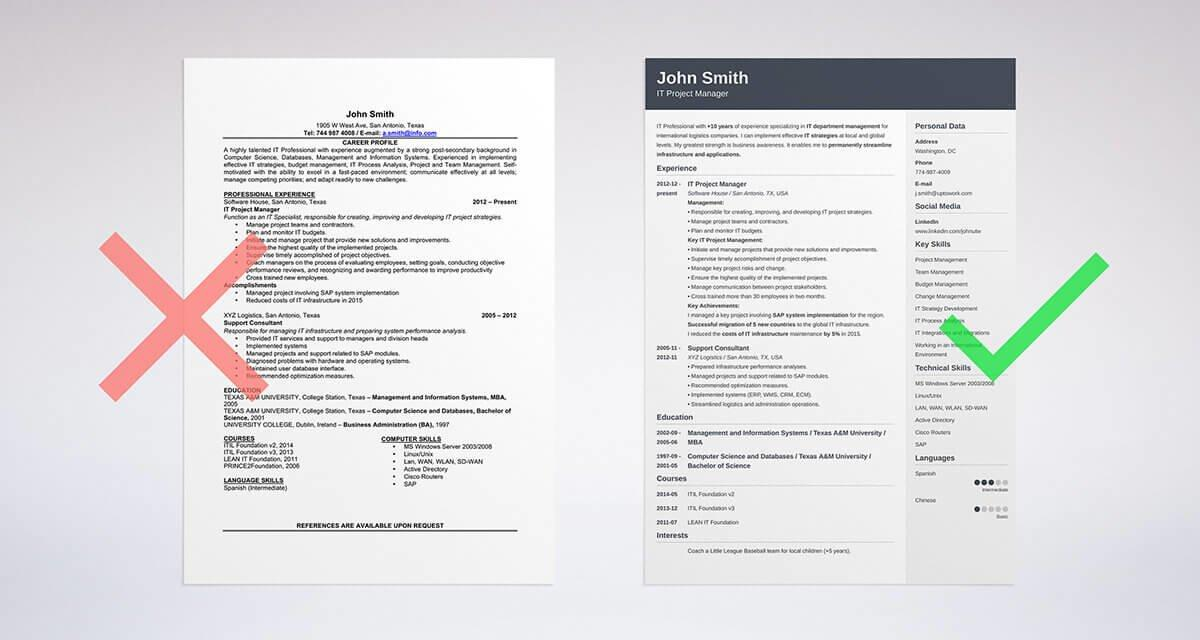 89 Great Curriculum Vitae Template by Pics