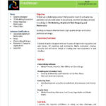 90 Cool Format Of Resume For Job Pdf by Pics