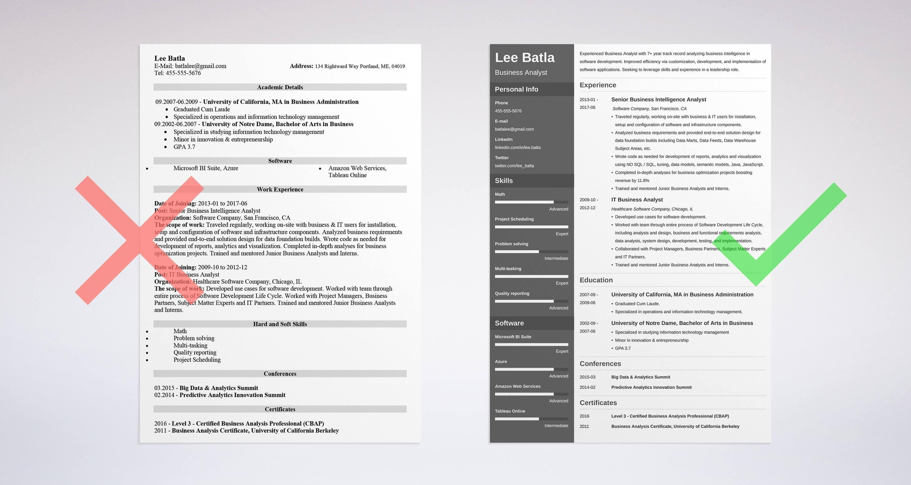 91 Cool Business Analyst Resume Examples 2018 with Pictures