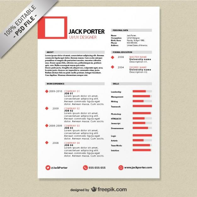 92 Inspirational Cv Template Gratis by Design