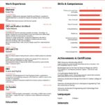 94 Excellent A One Page Resume for Graphics
