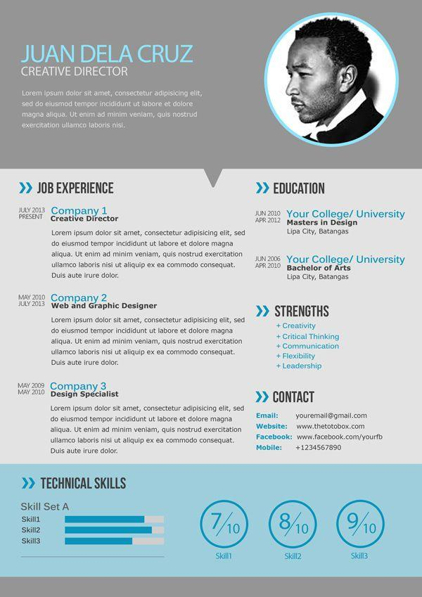 95 Great Modern Curriculum Vitae by Design