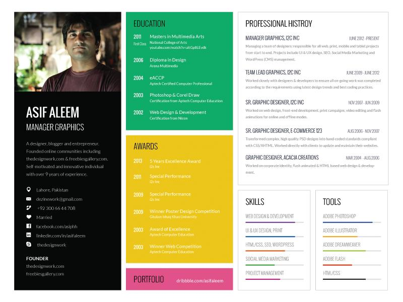 95 New One Page Resume Site by Ideas