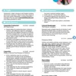 95 Stunning Good Resume Examples 2019 for Gallery