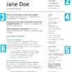 96 Top What Should My Resume Look Like with Images