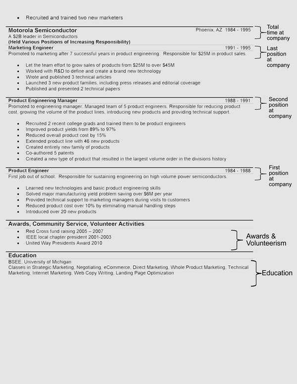 97 Fresh Sample Resume Format with Graphics