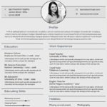 97 Nice English Cv Template by Gallery